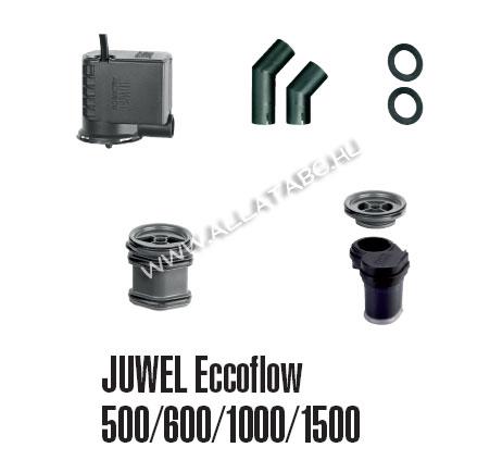 juwel pump set eccoflow 1000. Black Bedroom Furniture Sets. Home Design Ideas